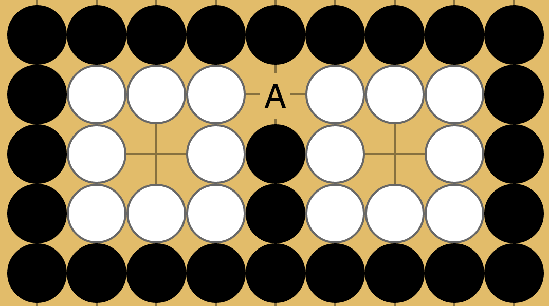 Two 1-eyed groups that have only 1 empty intersection separating them