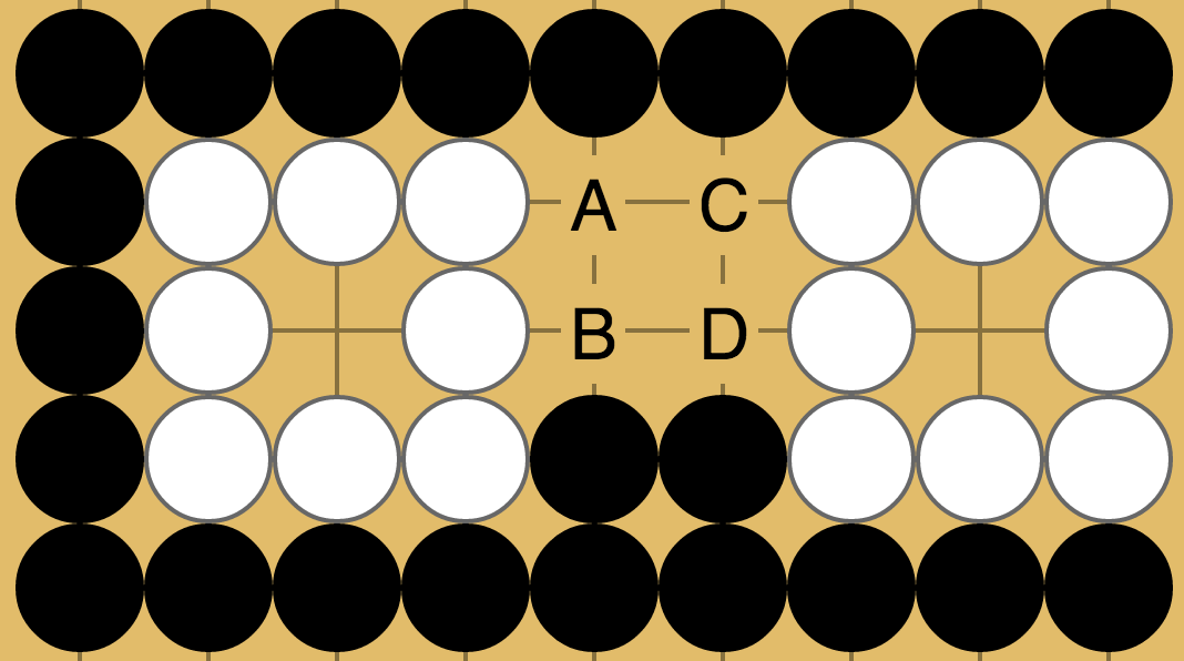 Two 1-eyed groups separated by a 2-by-2 region