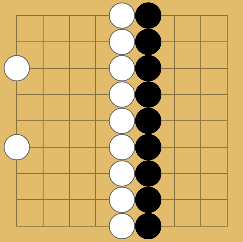 Board position to show blocks