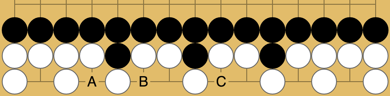 Board position to show expansion of a region