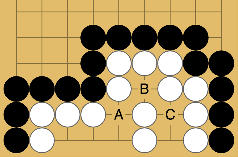 Marked A, B, C white regions